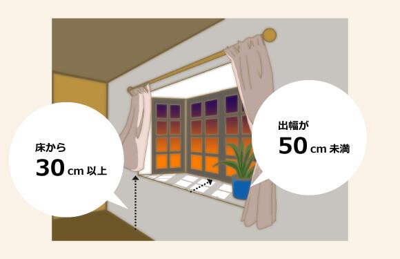一般的な出窓の大きさ